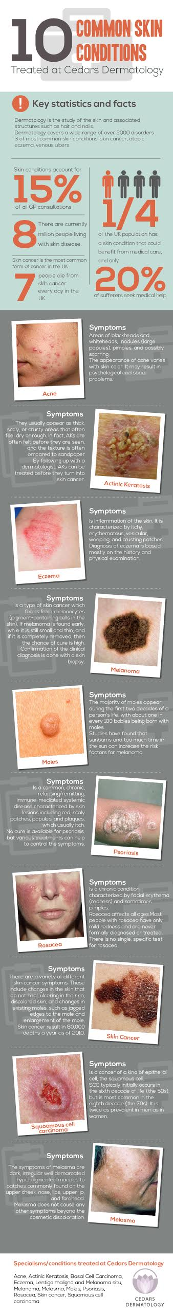 10 Common Skin Conditions Treated at Cedars Dermatology